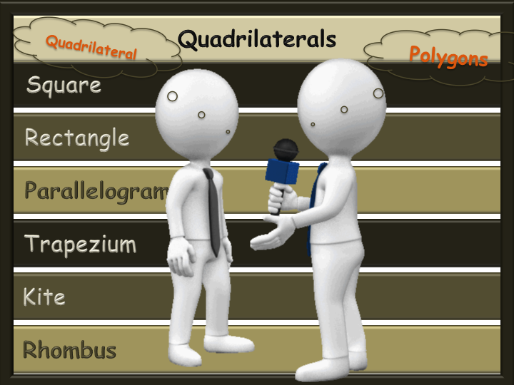 Polygons - Quadrilaterals animated PowerPoint and Handout