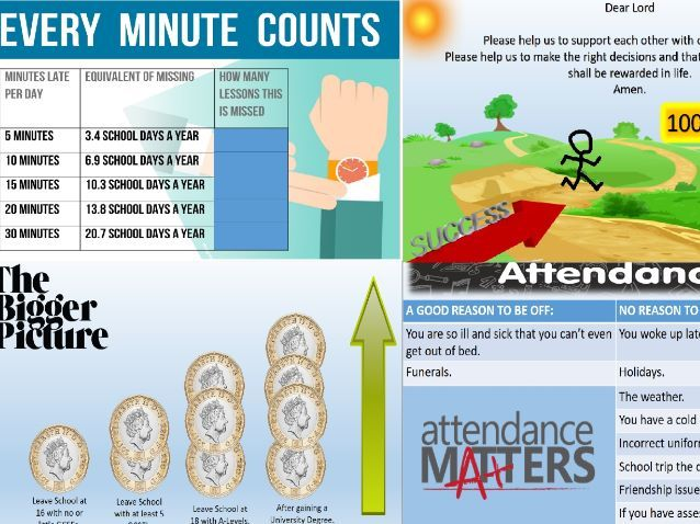 Attendance: Assembly / PSHE  (with take away resources and poster)