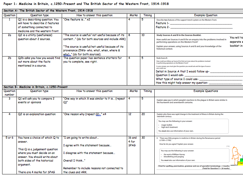 GCSE exam paper guide- Edexcel 9-1