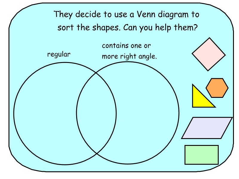 Sorting 2d Shapes According To Their Properties Venn Diagrams