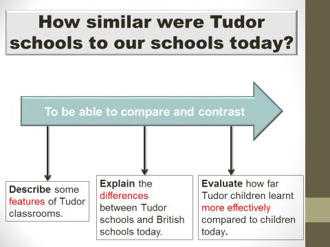Tudor Schools