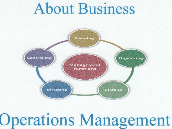 PPP  About Business - Operations Management