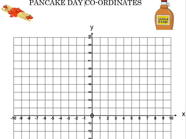 Pancake Day Maths- Coordiantes in the Four Quadrants