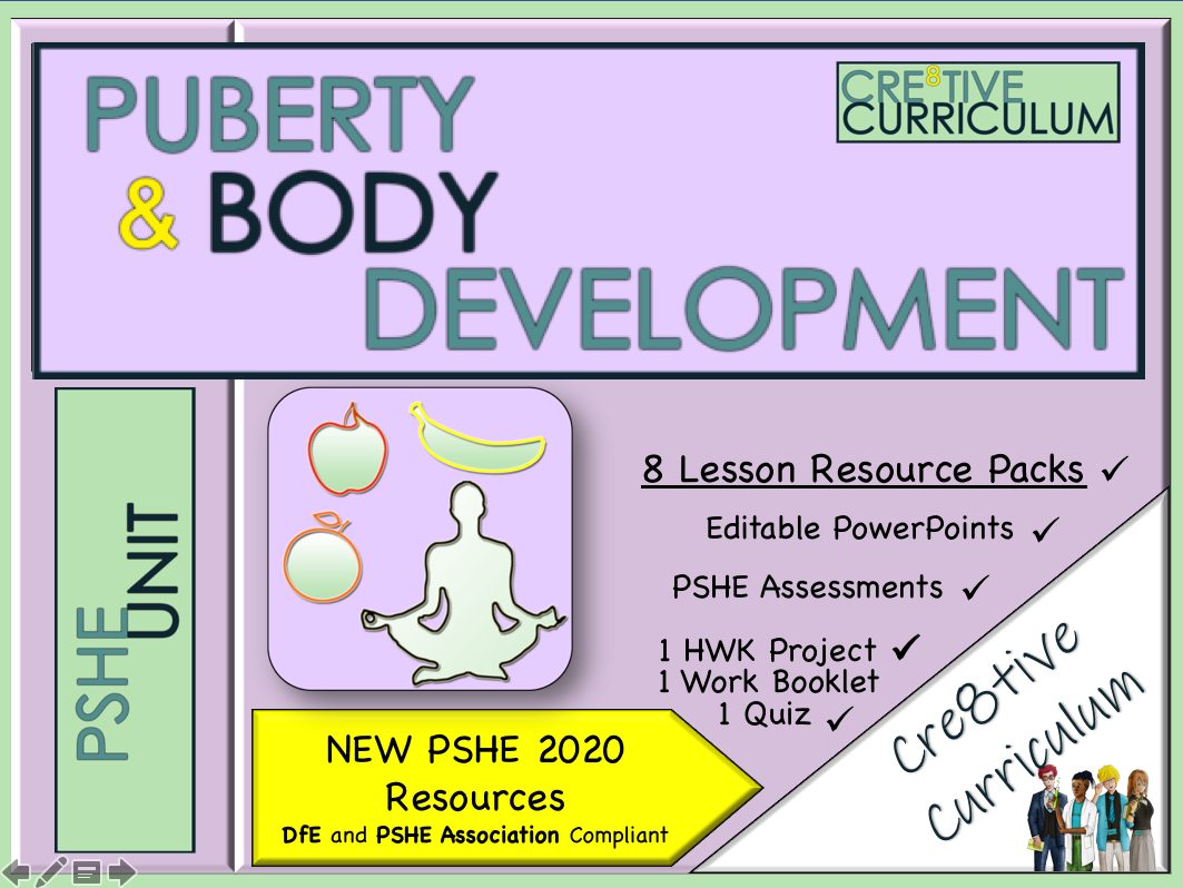 Puberty + Body Development