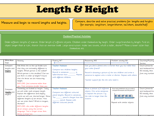 Y1 Spring Block 3: Length & Height Weekly Planning (follows White Rose small steps guidance)