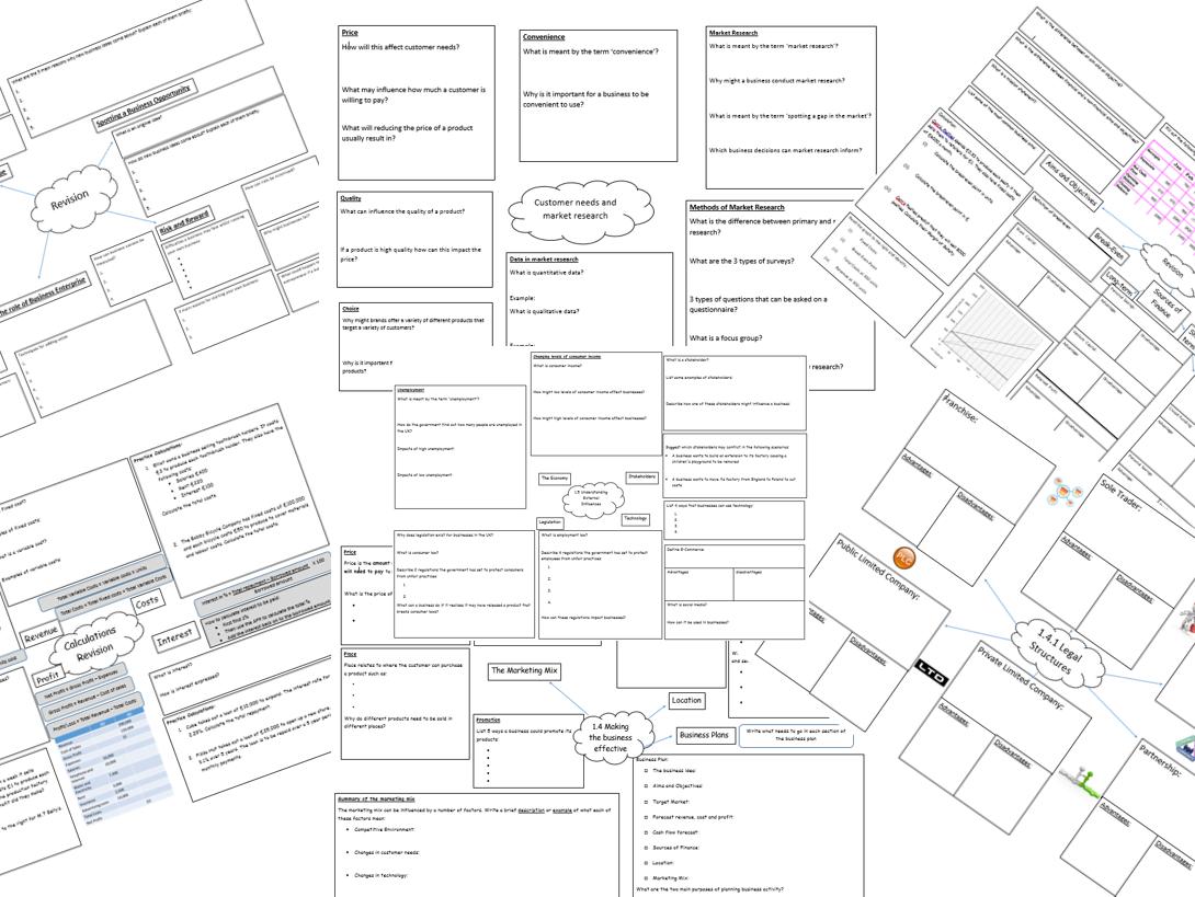Year 11 Edexcel Business Revision mindmaps.