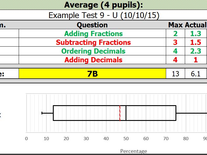 Exam Analysis Grid