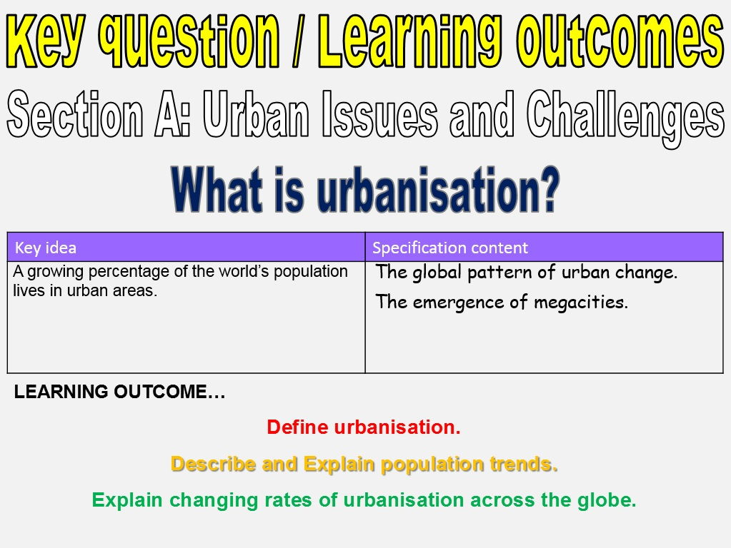 New AQA GCSE Geography Urban Issues and Challenges SOW