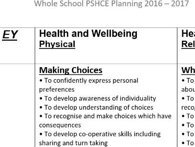 Whole School Primary PSHCE Planning Overview