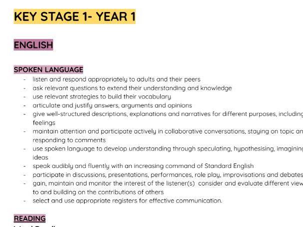 KS1- Year 1 curriculum