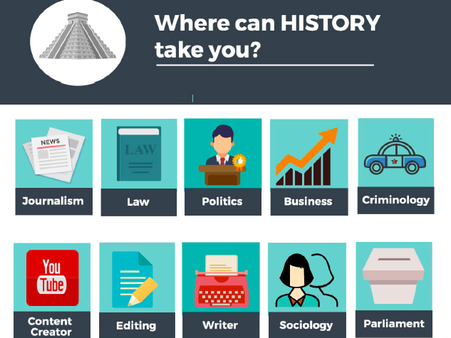 Where can history take you?
