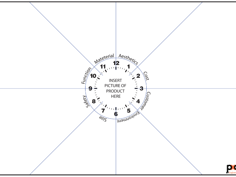 ACCESSFM Revision Clock - Product Analysis Tool