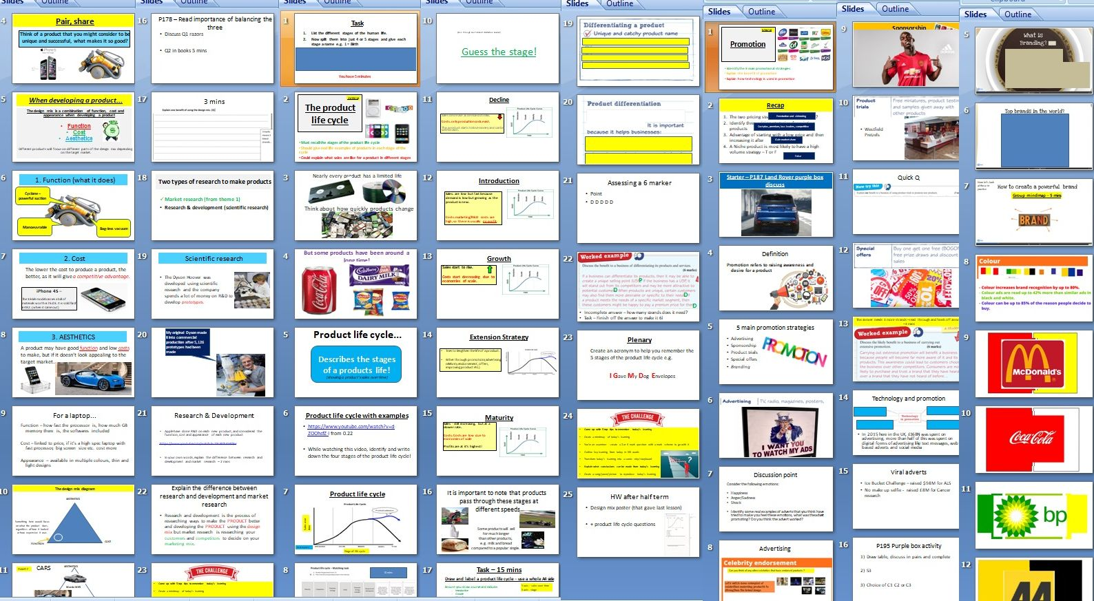 Edexcel GCSE Business (9-1) new spec - Theme 2 - 2.2 Making Marketing Decisions