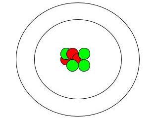 Subatomic particle workbook for radioactivity topic