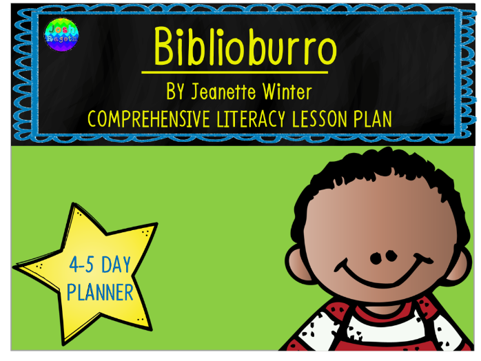 Biblioburro by Jeanette Winter 4-5 Day Lesson Plan