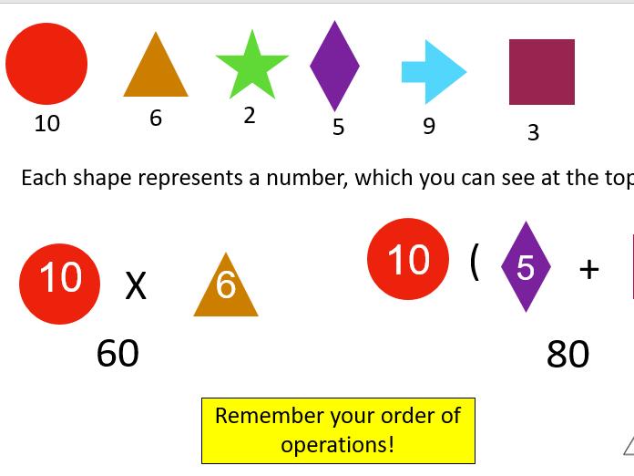 Year 6 Algebra Symbols Bingo