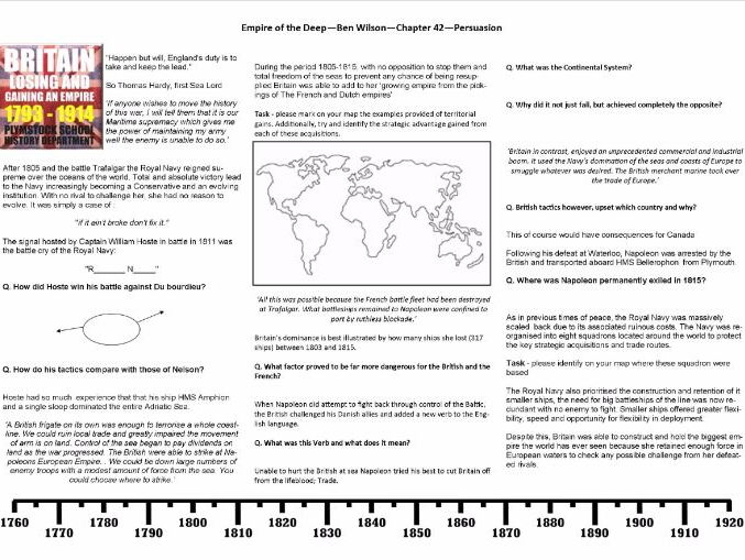 Gaining and Losing an Empire - Supporting worksheet for Chp 43 of Ben Wilson's 'Empire of The Deep'