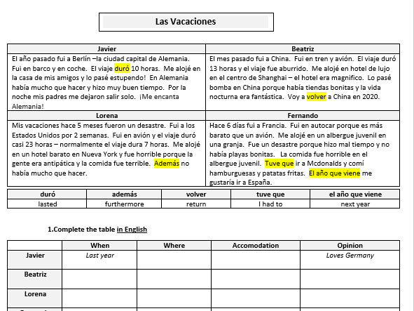 KS3 Spanish - Holidays narrow reading (Destinations and Opinions)