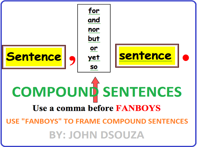 compound sentences lesson and resources by john421969