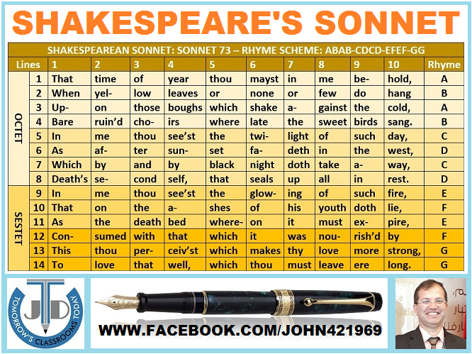 SHAKESPEAREAN SONNET: LESSON AND RESOURCES