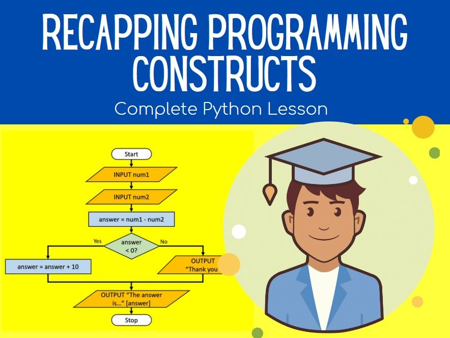 Python Recapping Programming Constructs (GCSE Computer Science Python)