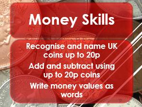 Employability/Work Skills: Money Skills