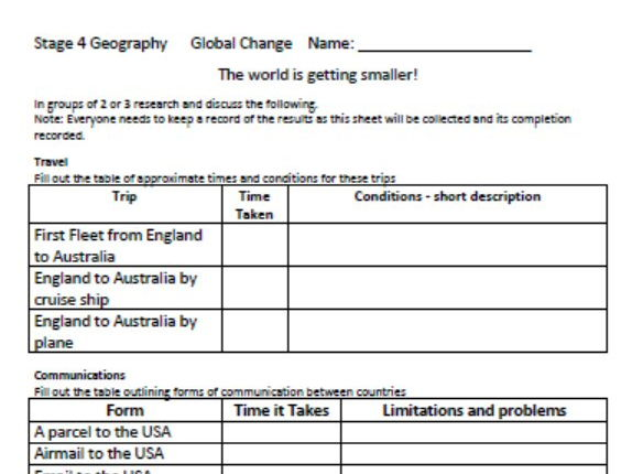 Stage 4 Geography - Global Change - The World is Getting Smaller! - Group Activity