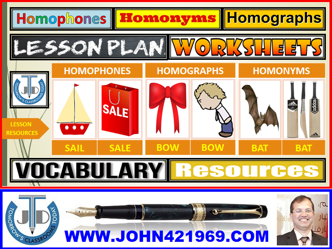 HOMOPHONES - HOMOGRAPHS - HOMONYMS: UNIT LESSON PLAN