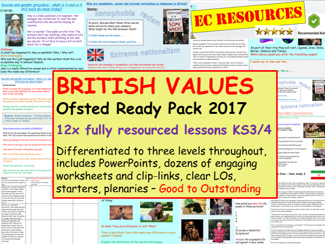 BRITISH VALUES: British Values Bundle