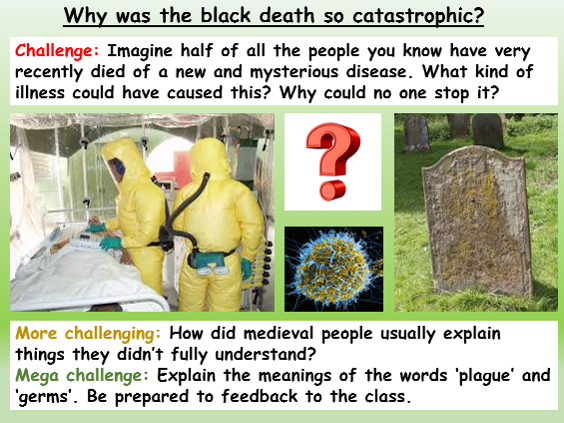 an introduction to the black death