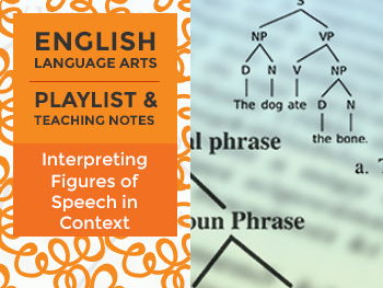 Interpreting Figures of Speech in Context - Playlist and Teaching Notes