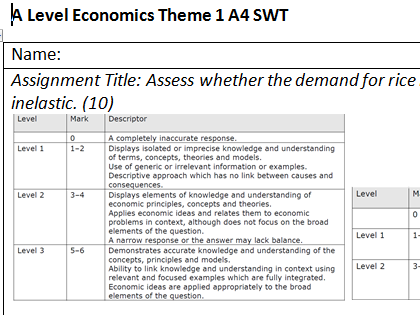 A Level Economics Year 1 Micro - Full Set of Assessments