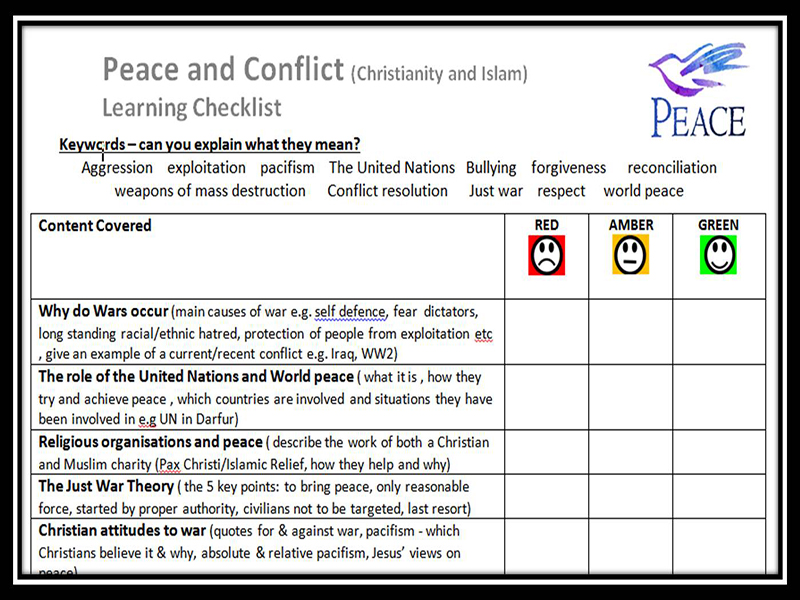 Learning Checklist: Peace and Conflict