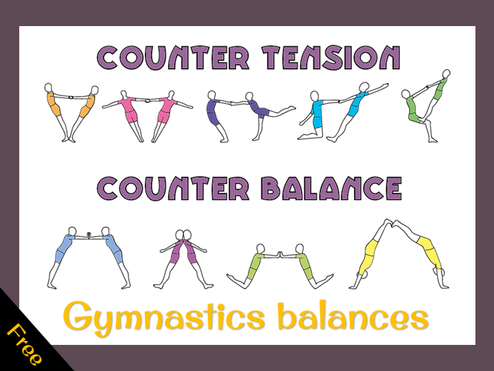 Gymnastics balances -counter tension and counter balance visual resource