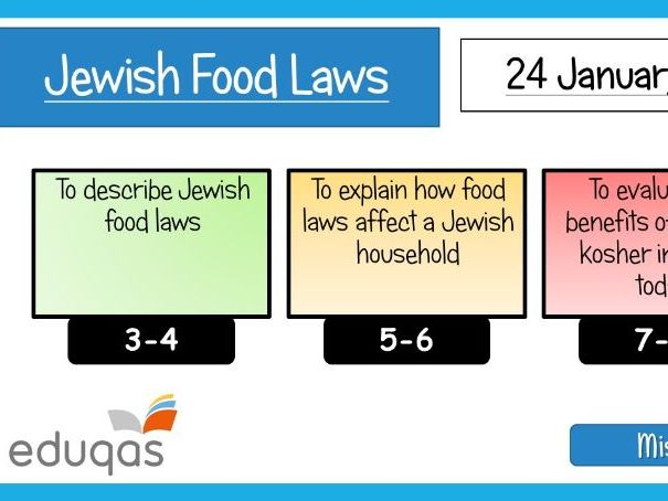 GCSE Judaism: Jewish Food laws- Kosher