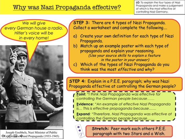Why was Nazi Propaganda effective?