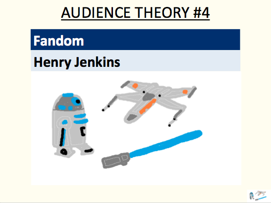 Fandom theory - Henry Jenkins (audience theory #4)
