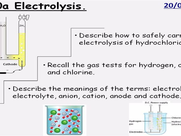 gcse chemistry - electrolysis coursework Doc brown's chemistry ks4 science-chemistry gcse/igcse/o level/a level   this page should also prove useful for coursework projects in electrolysis eg.