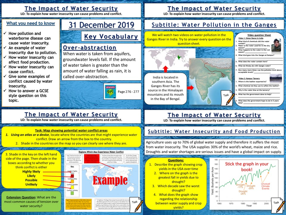 Water Management: The Impact of Water Insecurity