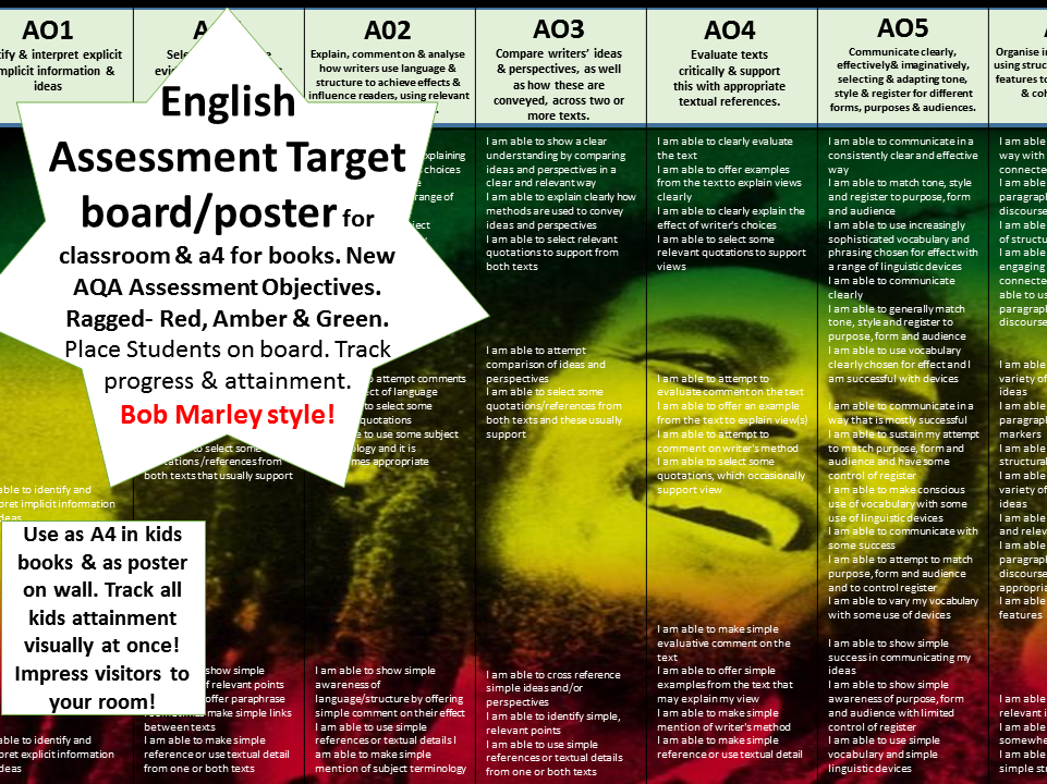 English Assessment Tracker Poster (New AQA) AOs Ragged. Bob Marley! Progress & Attainment tracker