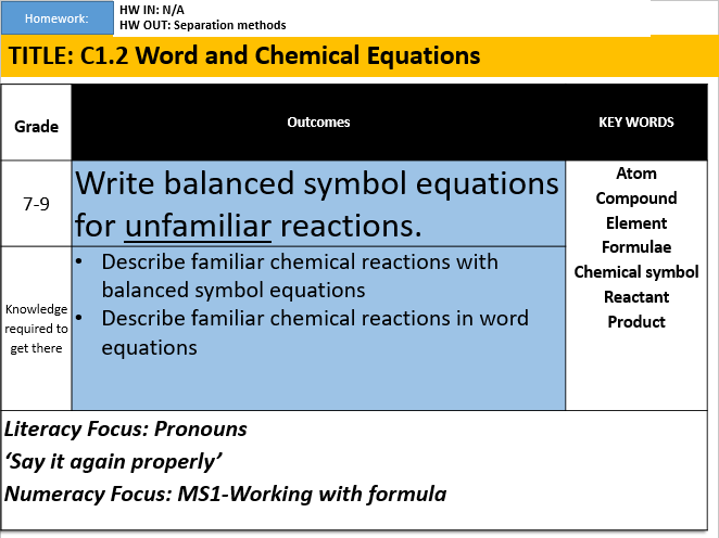 C1.2 Word and Chemical Equations