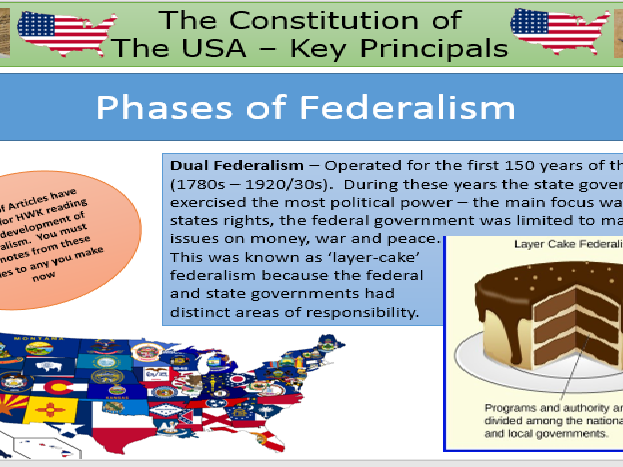 US Phases of Federalism - A Level Government and Politics