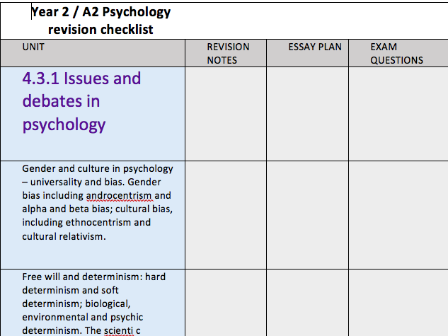 A Level Psychology Revision Checklist AQA