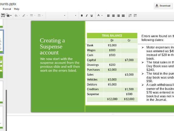 IGCSE Accounting: Full set of PPT presentations