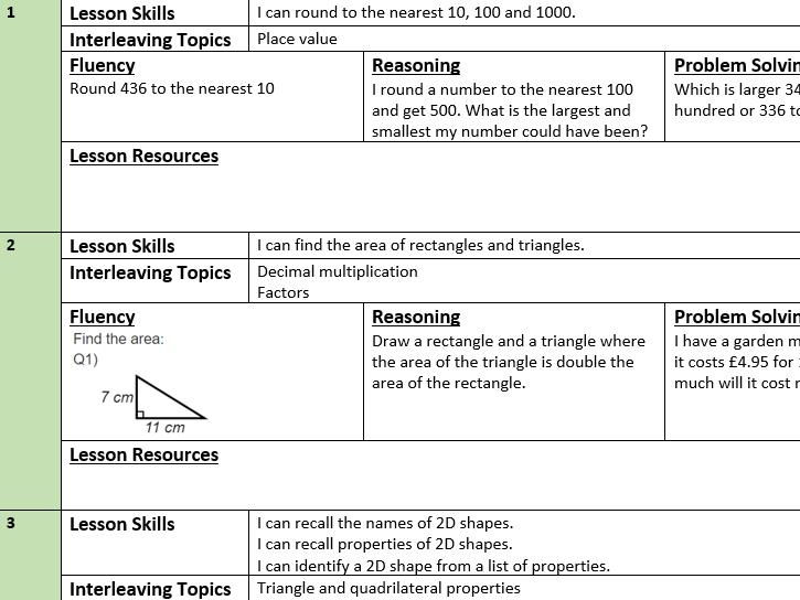 Mastery Maths Year 8 Half Term 5 Scheme of Work
