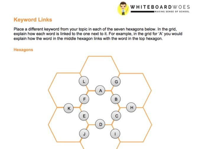 Hexagon Keyword Links