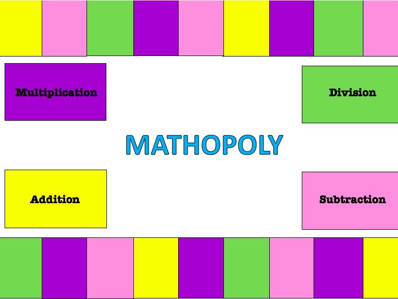Mathopoly - Maths Game for addition, subtraction, multiplication and division