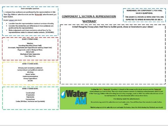 COMPONENT 1, SECTION A MASTERY EDUQAS A-LEVEL SHEETS: ADVERTISING IN 'WATERAID' (REPRESENTATION)