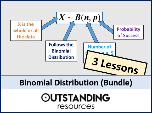 Binomial Distribution BUNDLE (3 Lessons)