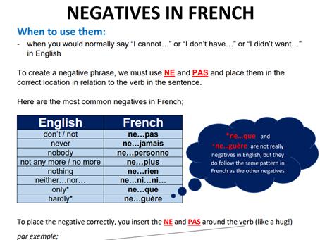 Grammar Reference Sheets for KS3 & KS4
